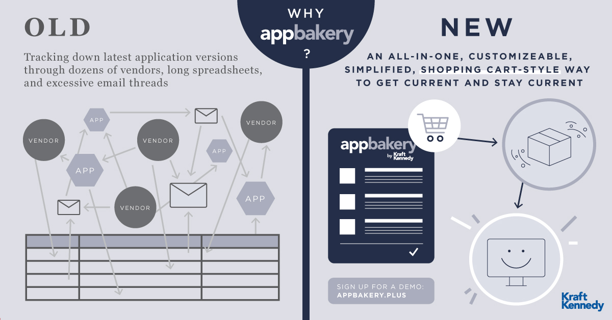 AppBakery-Flow